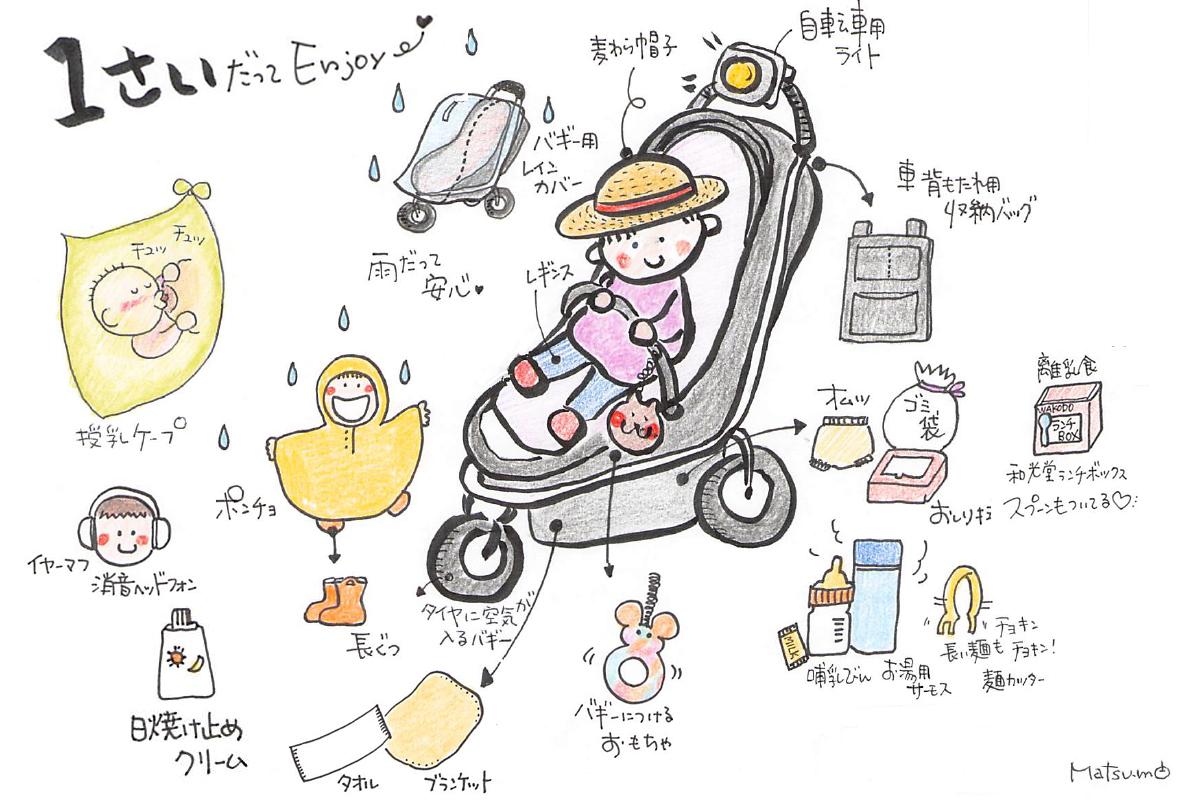 190328_kodomofuji_1 【こどもフジロック】子連れフェス準備を楽しもう! 〜1歳、2歳、3歳〜